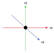 axis_diagram-1